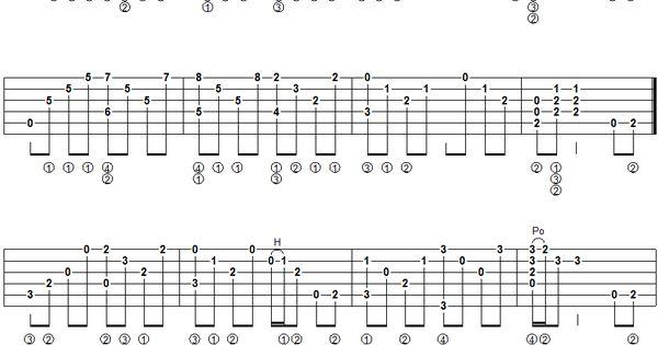 stairway to heaven ukulele tutorial