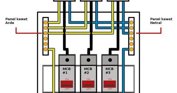 Skema Jalur Kabel Mcb Instalasi Listrik Rumah Listrik Desain Rumah