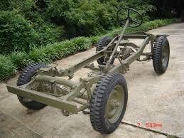 Resultado De Imagen Para Jeep Willys En Venta Para Restaurar En