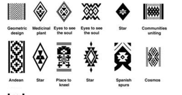 Image Gallery Mapuche Symbols