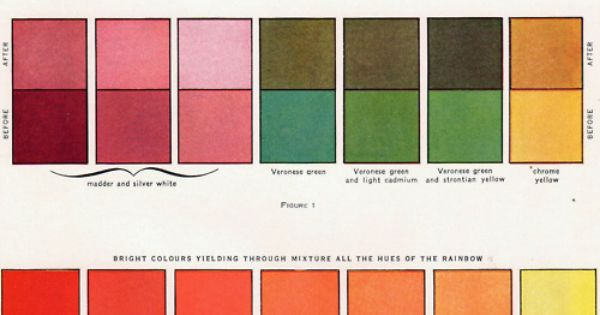 1940 Color Chart