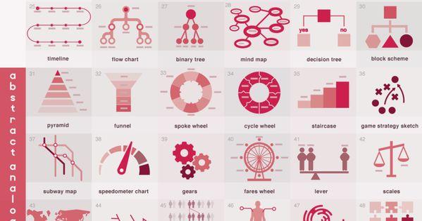 Infographics How To Think Visually Using Visual Analogies ...