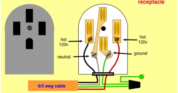 Wiring Diagrams For Electrical Receptacle Outlets Do It Yourself Help Com Electrical Wiring Outlet Wiring Home Electrical Wiring