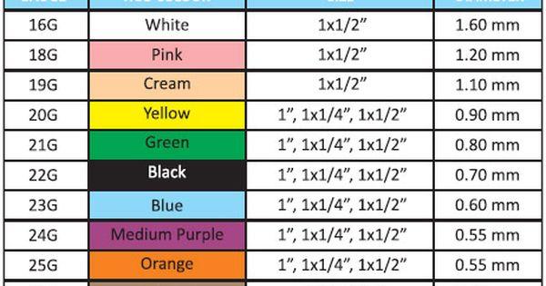 Medical needle size chart gauge sizes for injections nurse lvn phlebotomy nursing school tips also rh pinterest