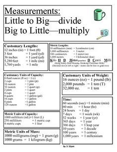 Measurement Quick Reference Sheet