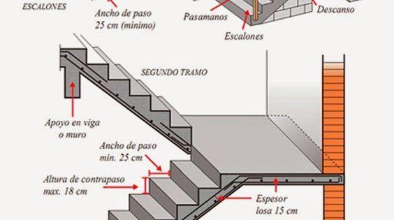 Resultado de imagen para escalera en l medidas negocio - Medidas de escaleras ...