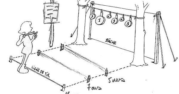 Animations enfants jeux des po les avec un lance - Jeux de lance pierre ...