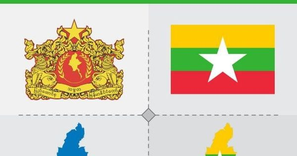 แผนท พม าธงและส ญล กษณ ประจำชาต แผนท แผนท โลก แบนเนอร