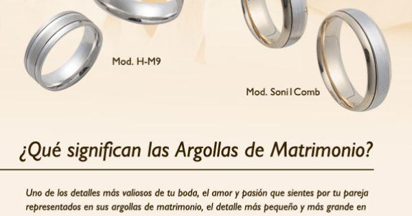 Matrimonio En La Biblia Significado : Significado de las argollas matrimonio