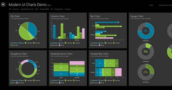 modern ui charts for windows 8 dark applications. Black Bedroom Furniture Sets. Home Design Ideas