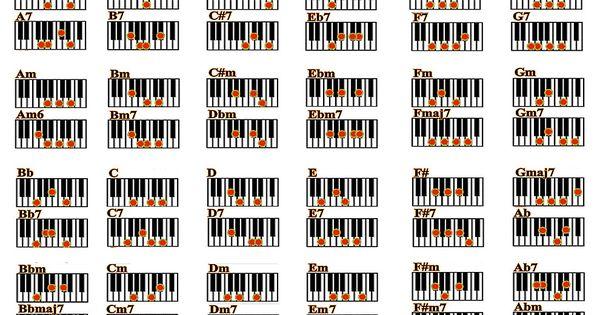 Piano Chords        Piano