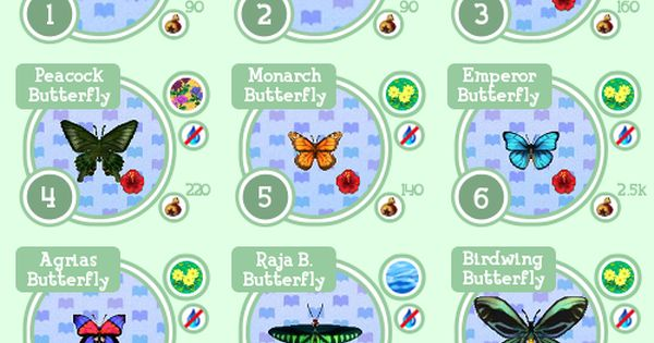 Animal Crossing: New Leaf Bugs Guide (Where & When to Find ...
