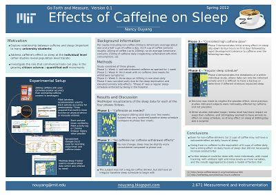 Caffeine S Impact On Sleep Inkscape A0 Scientific Poster Draft Scientific Poster Research Poster Scientific Poster Design