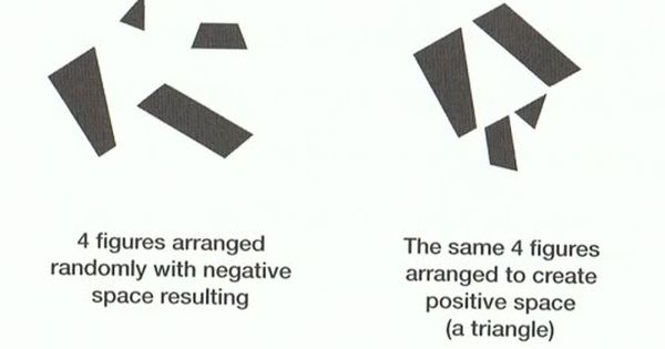 Negative vs positive space diagram negative space for Space definition in architecture