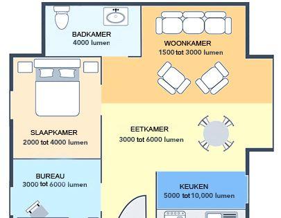 Hoeveel Lumen Heb Ik Nodig Per Ruimte Myplanetled Appartement Verlichting Designverlichting Verlichting Woning
