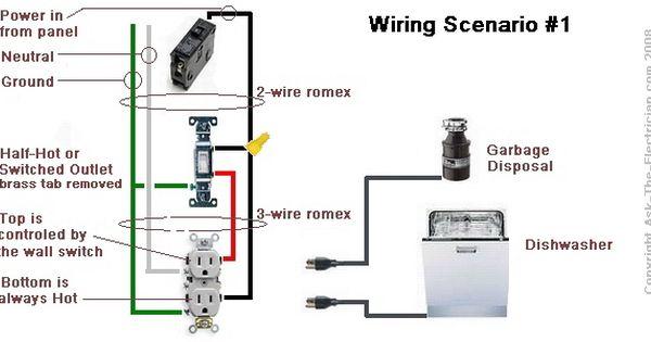 Dishwasher    plug  disposal on switched plug  power via