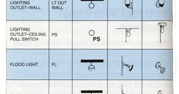 Electrical interior design resources pinterest for Interior design lighting resources