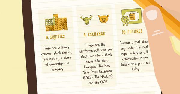 Stock Market Terminology Infographic
