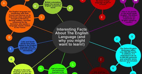 interesting english extended essay topics
