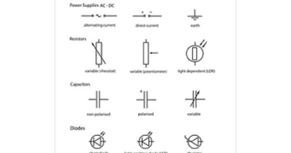 [SCHEMATICS_4LK]  ✦DIAGRAM BASED✦ Wiring Diagram Splice Symbol COMPLETED DIAGRAM BASE Splice  Symbol - DOMINIQUE.GLOCHEUX.MOLECULARORBITALDIAGRAM.PCINFORMI.IT | Wiring Diagram Splice Symbol |  | Diagram Based Completed Edition - PcInformi