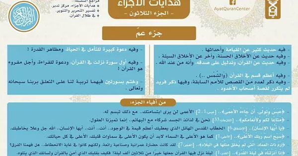 30 Coran Islamaimply Mind Map Noble Quran Quran