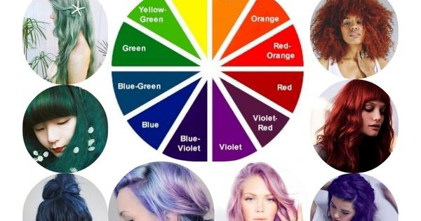 Hair color wheels - do's and don't of DIY hair coloring