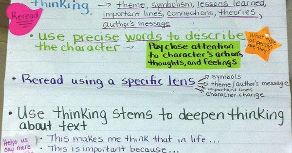Literary essay writing workshop