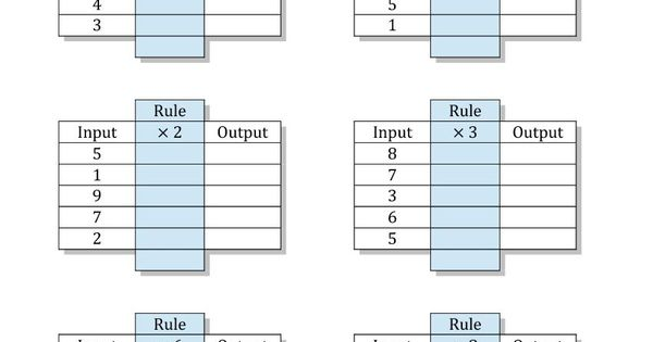 Input Output Tables Multiplication Facts 1 To 9
