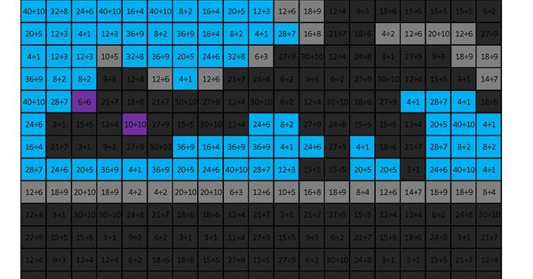 Ender Dragon Minecraft Multiplication and Division ...