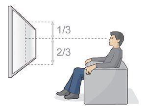 Posicionamento Da Tv Na Sala Distancia Tv Sofa Distancia Tv