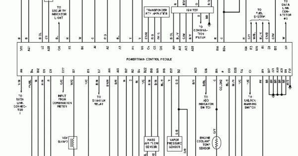 15 99 Toyota 4runner Electrical Wiring Diagram Wiring Diagram Wiringg Net Toyota 4runner Electrical Wiring Diagram Diagram
