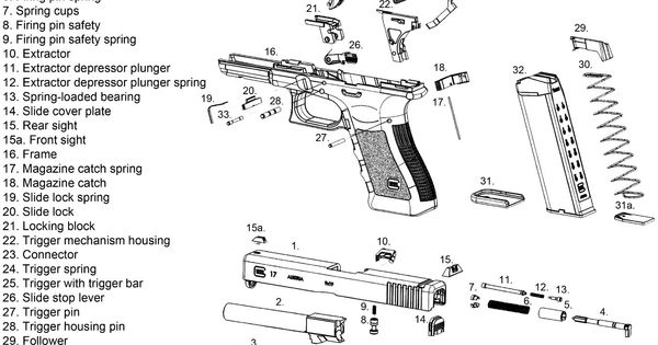 glock 17 exploded diagram firearms pinterest guns. Black Bedroom Furniture Sets. Home Design Ideas
