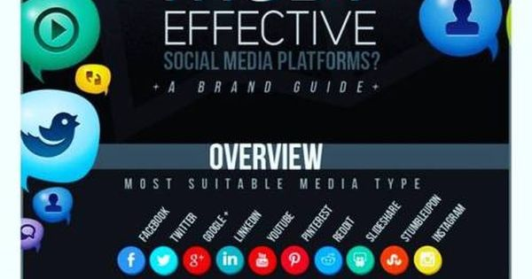 seoanubhavgarg: Most Effective #SocialMedia Platforms...