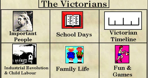 Nettlesworth Primary School The Victorians Victorian Timeline Teaching Inspiration History Teaching Resources