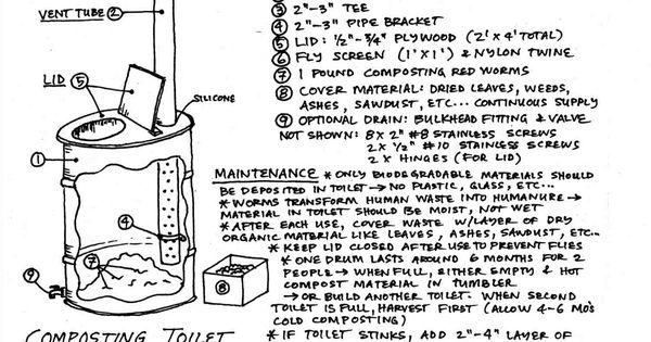 the clivus multrum compost toilet system pdf