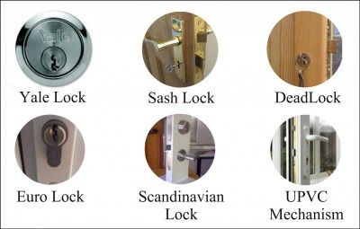 Door Lock Types For Doors A Quick Guide By Affordable Locksmith Services In Glasgow Door Lock Types Door Locks Locksmith Services