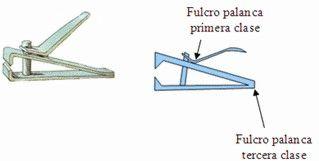 This Is A Nail Clipper And It Is From Class 2 Palancas Palanca De Segundo Grado Fisica