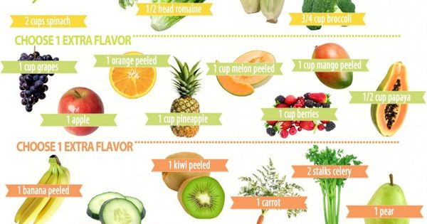 Mix & Match green smoothie recipes