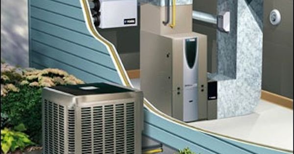 Save Money With A Hybrid Furnace Heat Pump System Hvac System