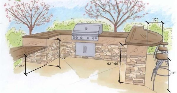 Sizing Options For An Outdoor Kitchen Outdoor Kitchen Design Outdoor Kitchen Design Layout Outdoor Kitchen