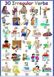 Verbos Irregulares Dibujos Buscar Con Google Irregular Verbs English Grammar English Verbs