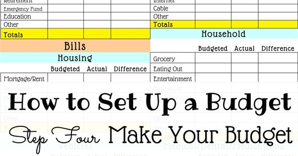 How to set up a budget...Make Your Budget | All., On and ...