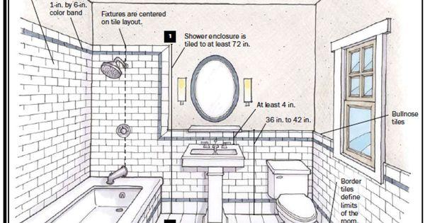 Design Bathroom Floor Plan Tool Bathroom And Kitchen Design How To Choose Tile And Plan Tile