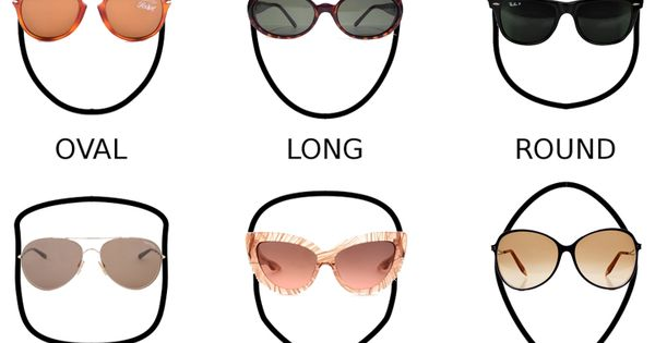 Frameless Glasses For Oval Face : Koko Luxe UK Fashion, Beauty and Lifestyle Blog by ...