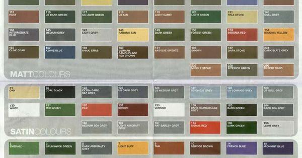 HUMBROL COLOUR CHART | Modelismo | Pinterest | Colour