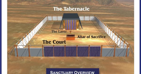 Sanctuary model old testament bing images the for Building the tabernacle craft