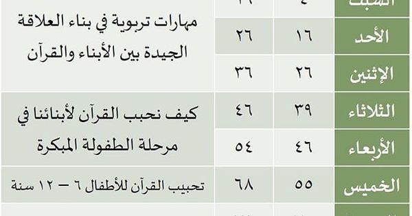 قراءة كتاب كيف نحبب القرآن لأبنائنا تسعة أيام لإتمام الكتاب قبل رمضان نبذة عن الكتاب يقدم المؤلف أفكارا عملية في تحبيب الأبناء في ا Math Math Equations Sal