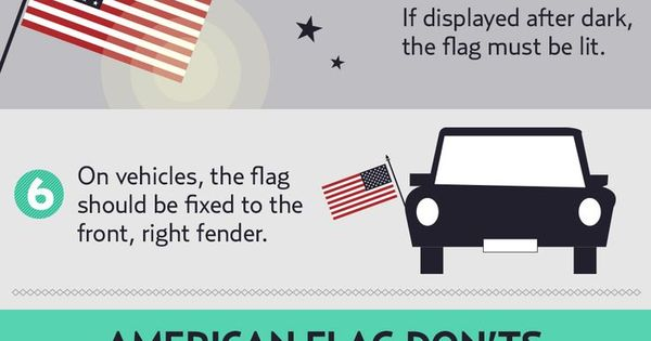 flag etiquette on house