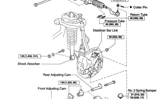 auto engine parts diagram diagram html