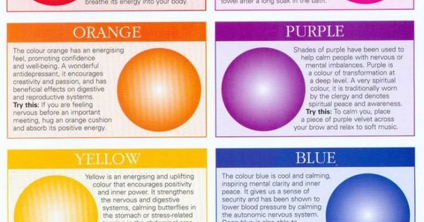 a color therapy chart you can use feng shui color the